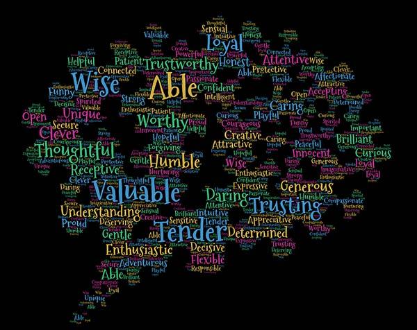 Positive Words Cloud