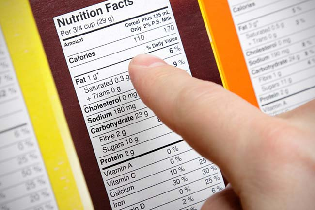 Reading a Food Label