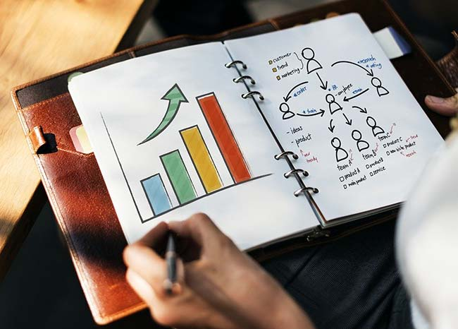 Drawing Business Plan Into Notebook