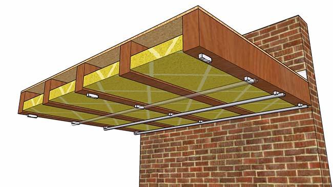 Isomax Clip System Illustration